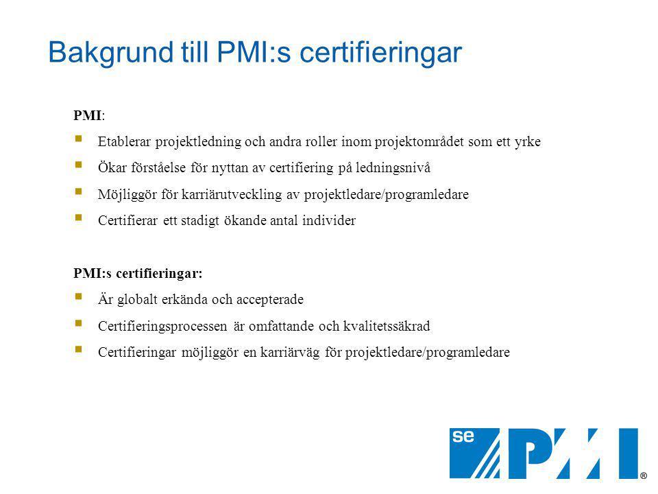 Bakgrund till PMI:s certifieringar