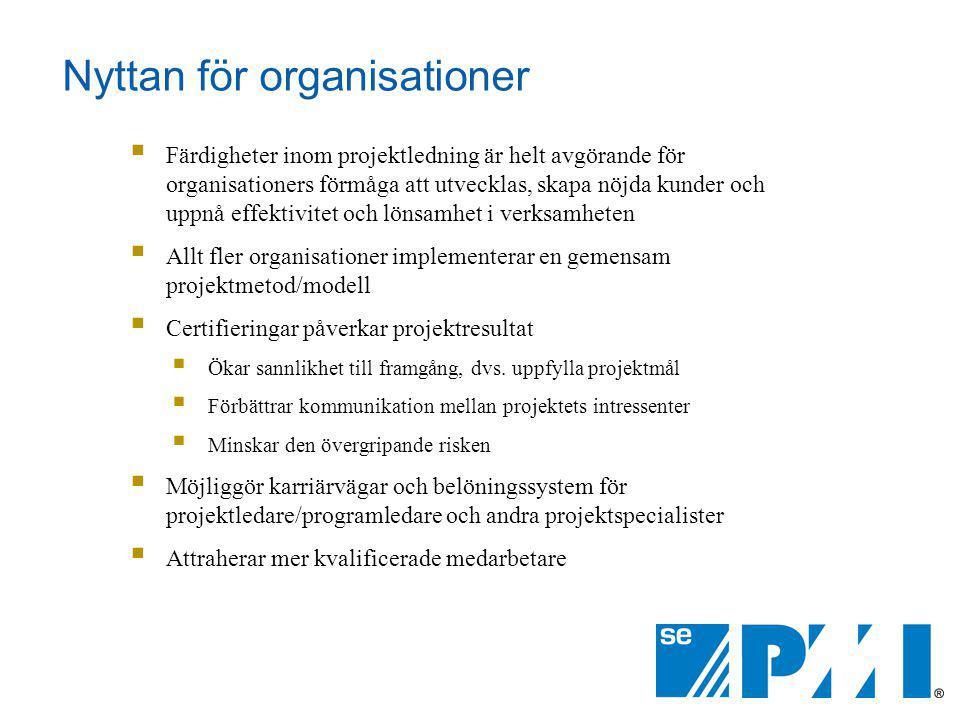 Nyttan för organisationer