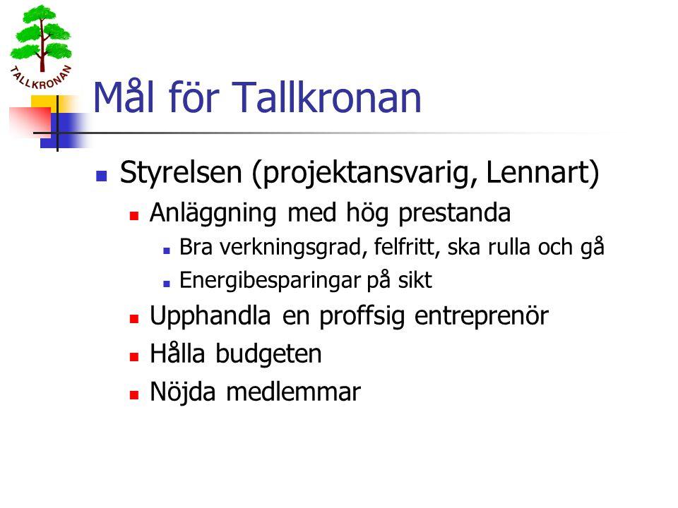 Mål för Tallkronan Styrelsen (projektansvarig, Lennart)