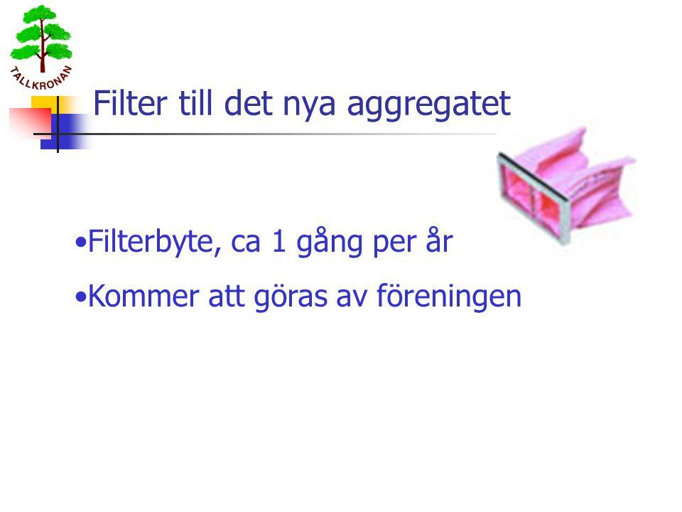 Filter till det nya aggregatet