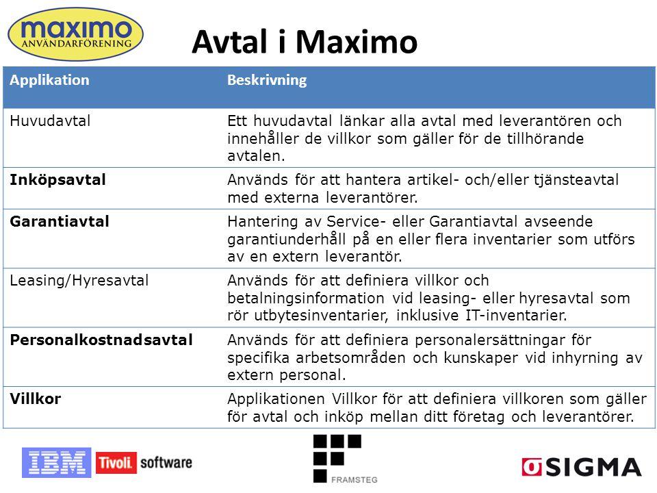 Avtal i Maximo Applikation Beskrivning Huvudavtal