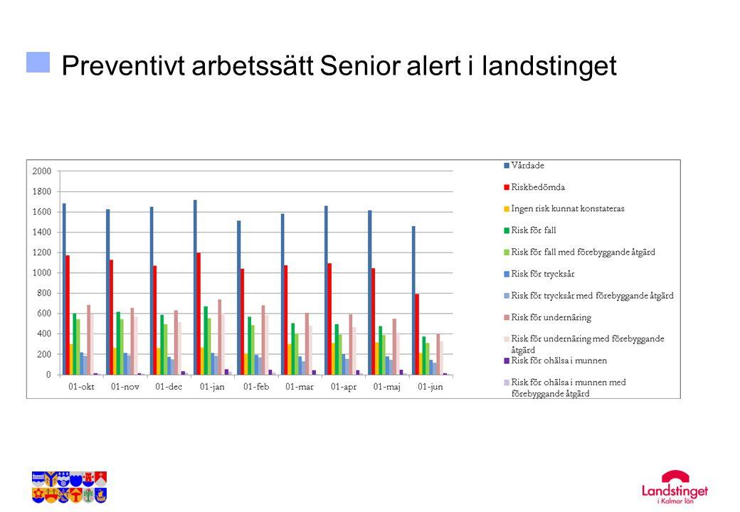 Preventivt arbetssätt Senior alert i landstinget