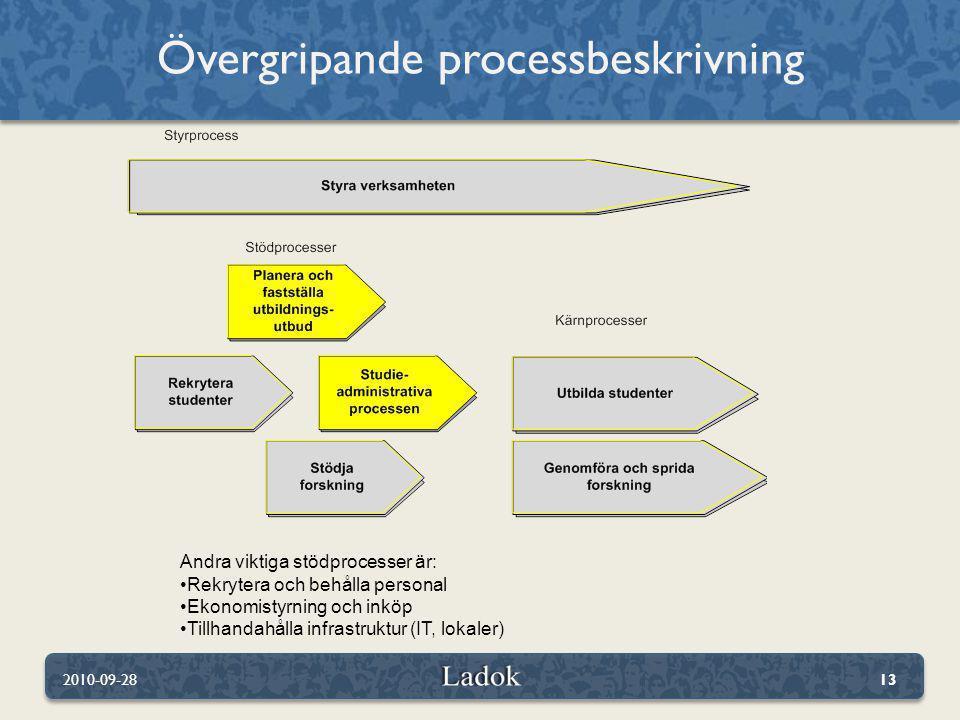 Övergripande processbeskrivning