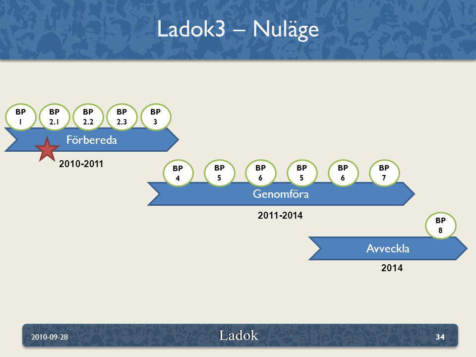 Ladok3 – Nuläge Förbereda Genomföra Avveckla 2010-2011 2011-2014 2014