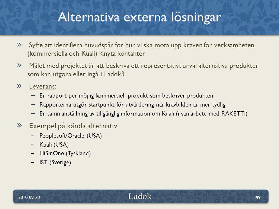 Alternativa externa lösningar
