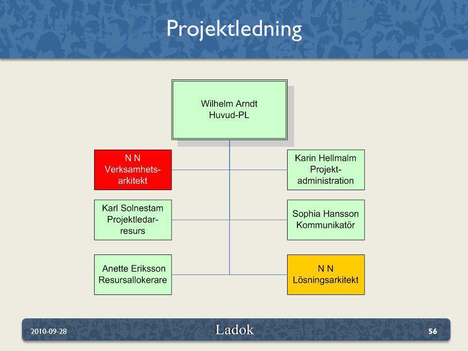 Projektledning 2010-09-28