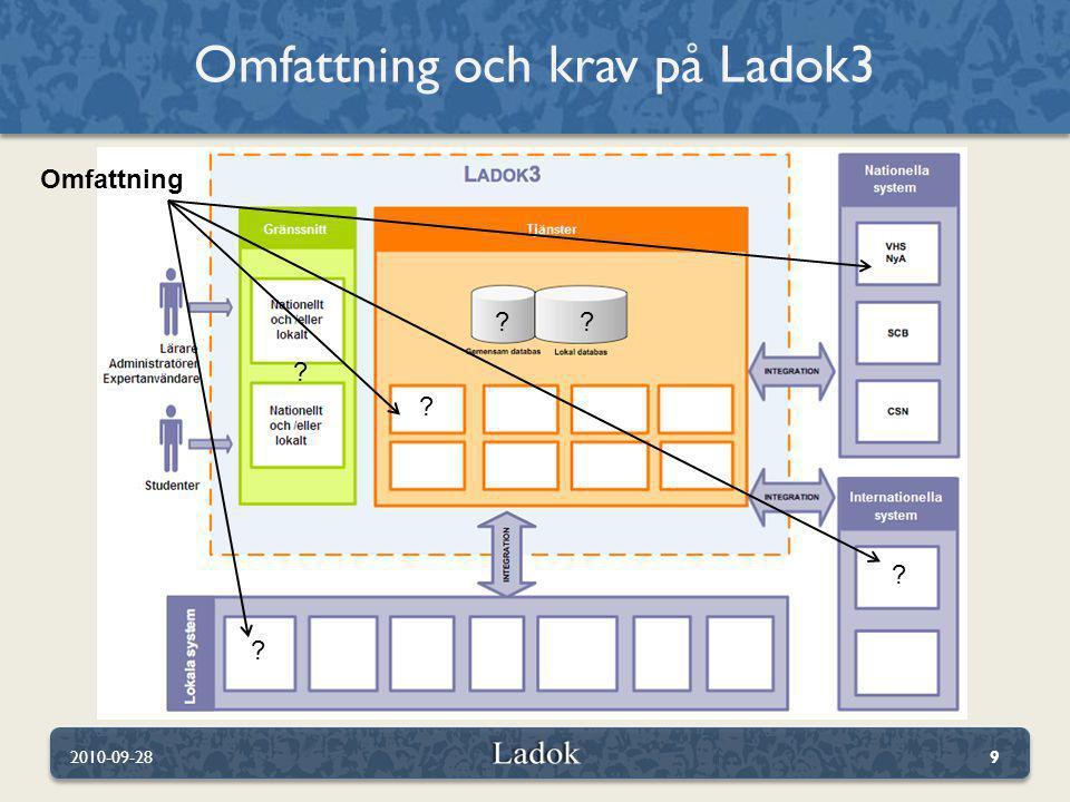 Omfattning och krav på Ladok3