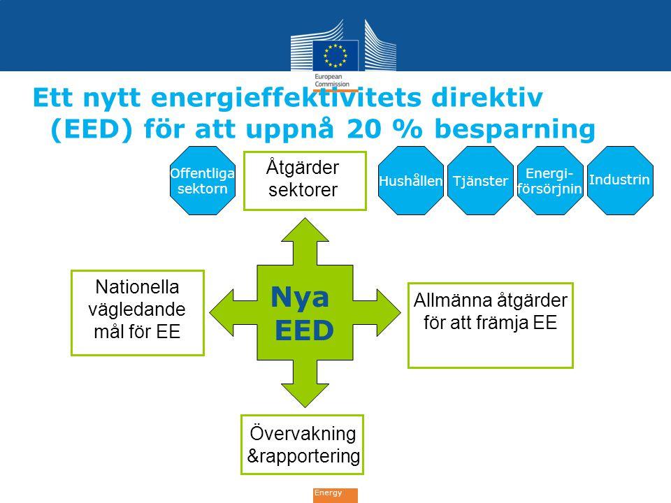 Ett nytt energieffektivitets direktiv (EED) för att uppnå 20 % besparning