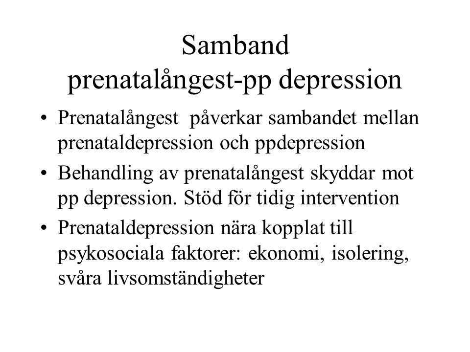 Samband prenatalångest-pp depression
