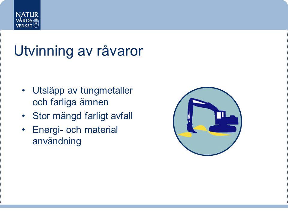 Utvinning av råvaror Utsläpp av tungmetaller och farliga ämnen