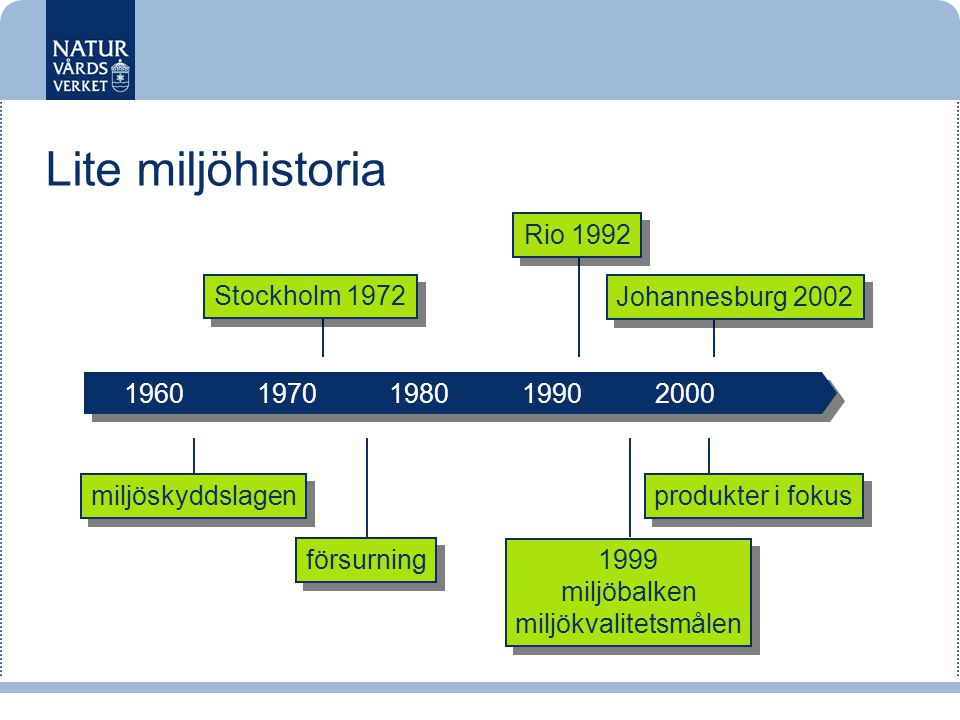 Lite miljöhistoria Rio 1992 Stockholm 1972 Johannesburg 2002