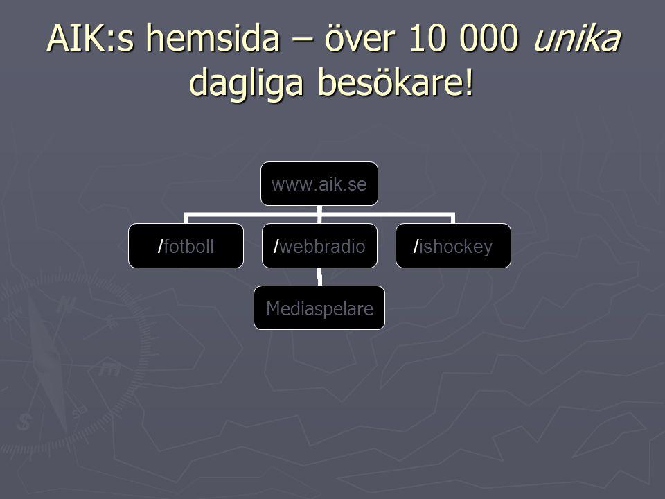 AIK:s hemsida – över 10 000 unika dagliga besökare!