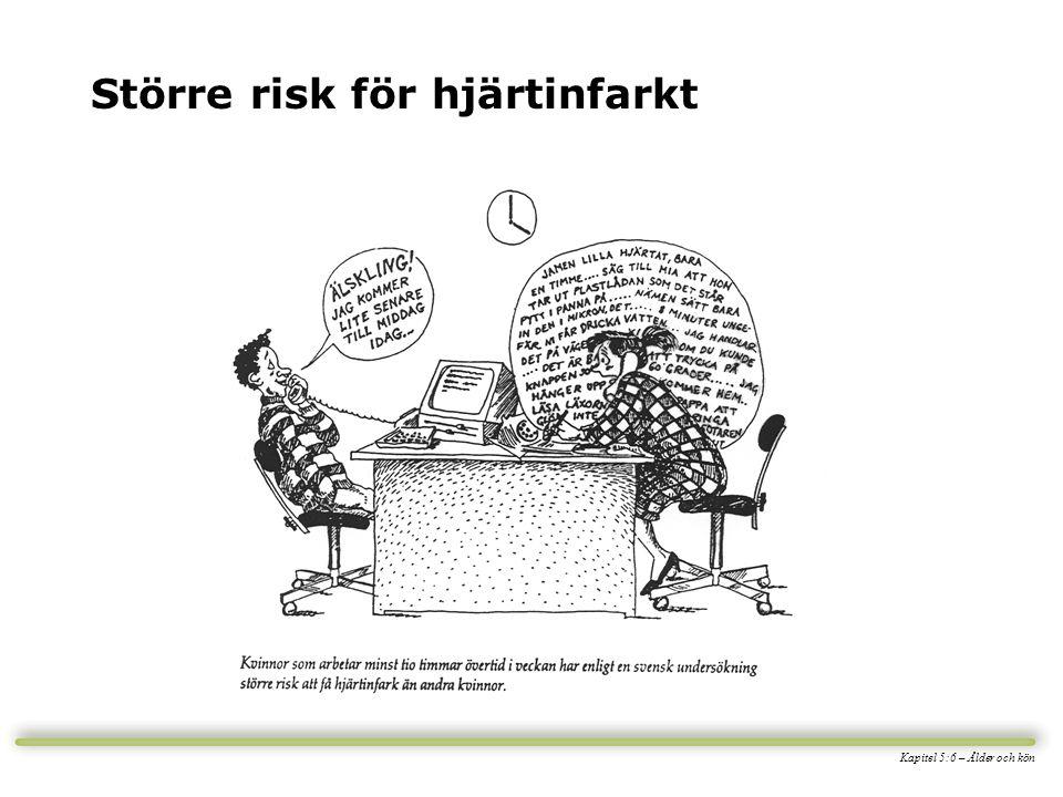 Större risk för hjärtinfarkt