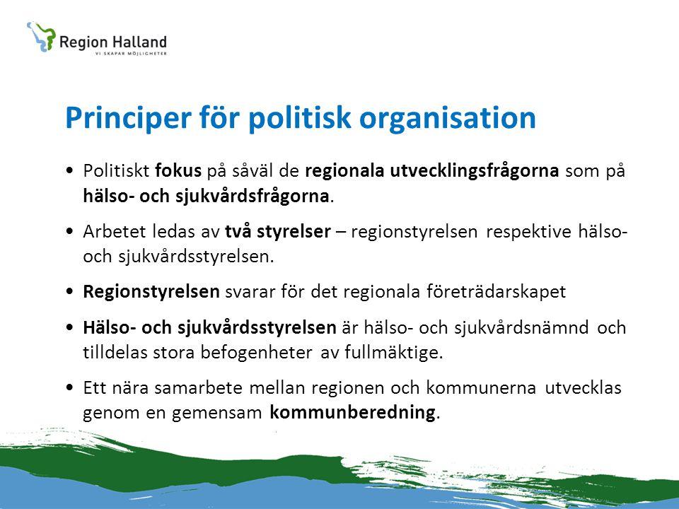 Principer för politisk organisation