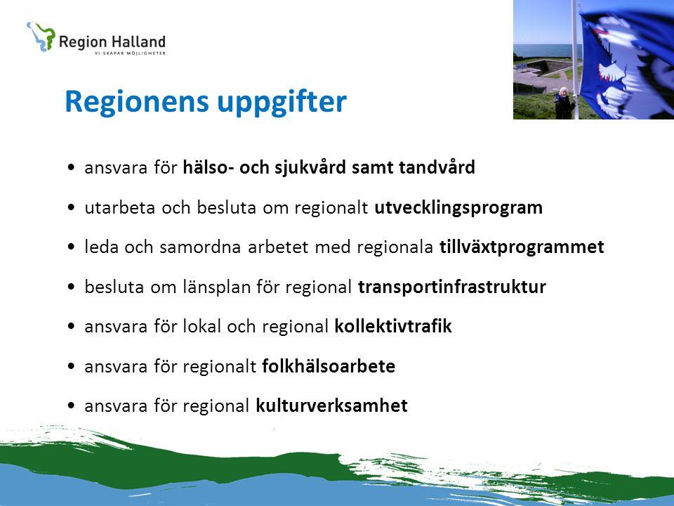 Regionens uppgifter ansvara för hälso- och sjukvård samt tandvård