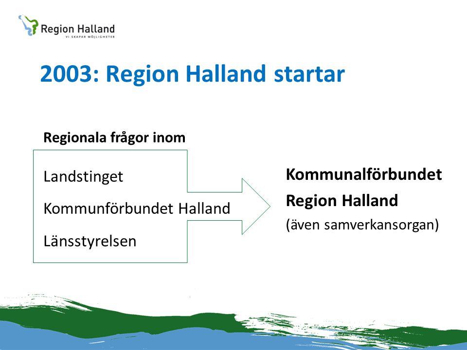 2003: Region Halland startar