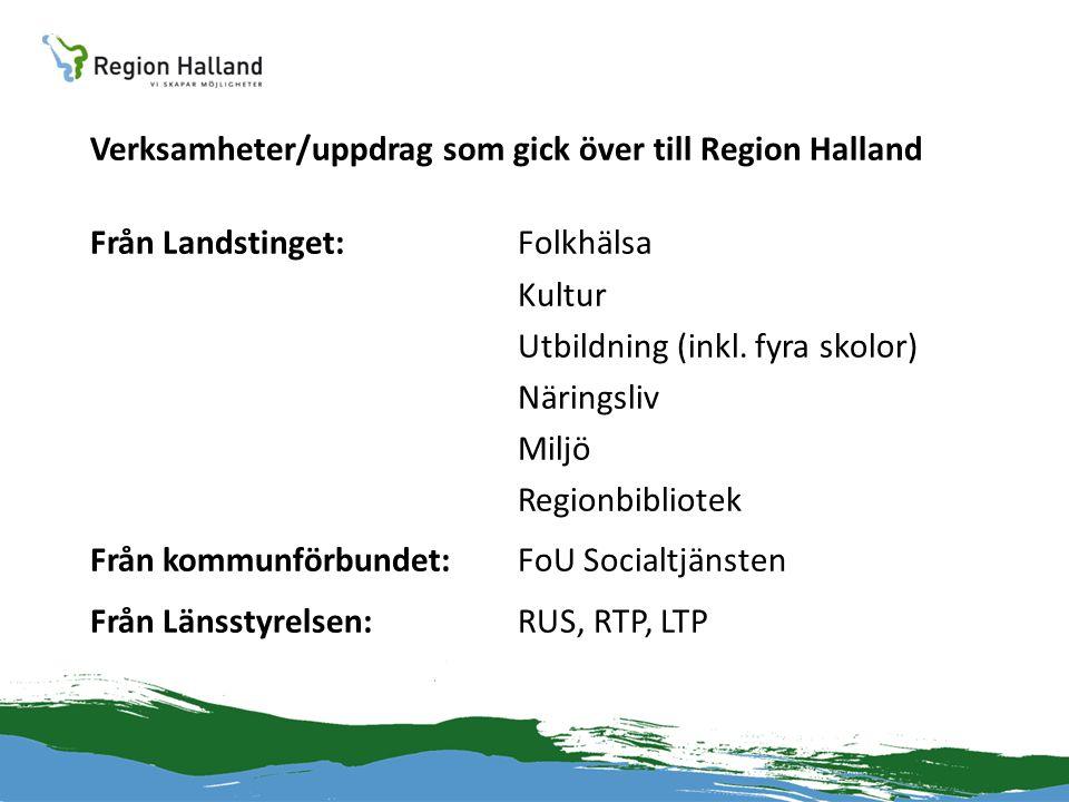 Verksamheter/uppdrag som gick över till Region Halland