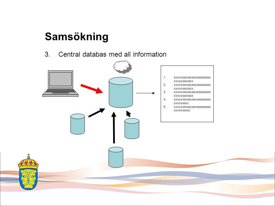 Samsökning Central databas med all information