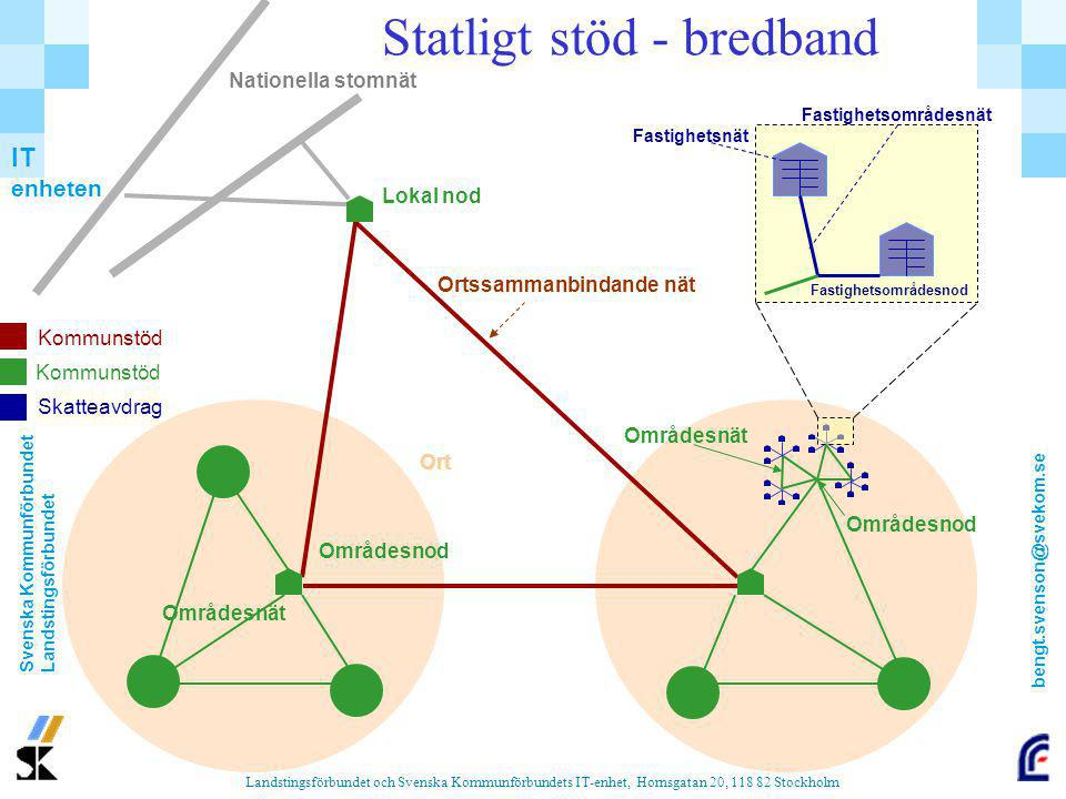 Statligt stöd - bredband