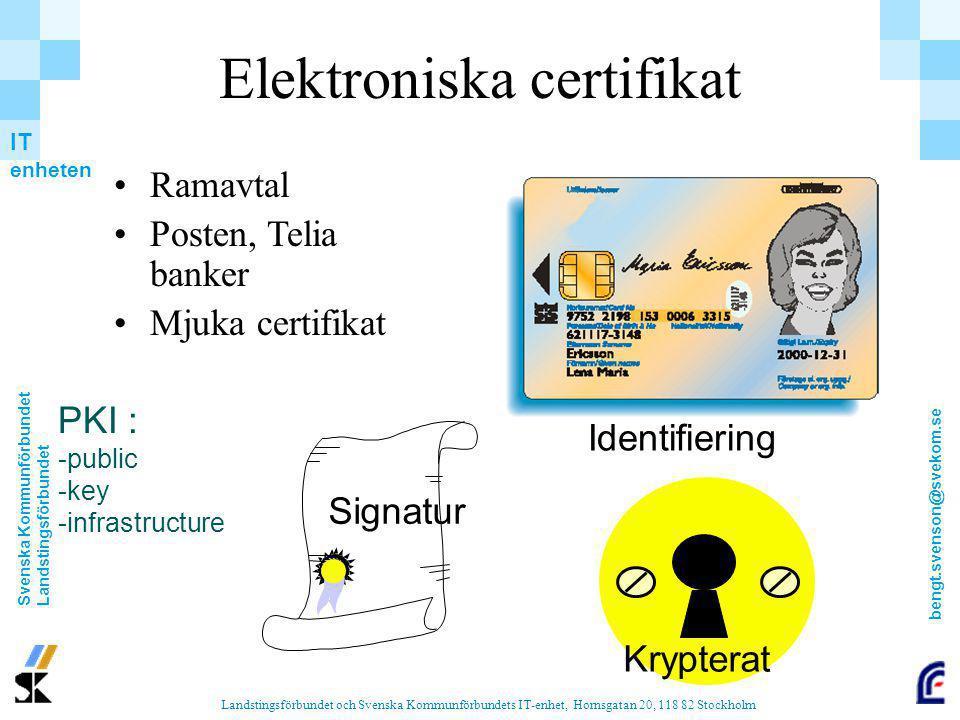 Elektroniska certifikat