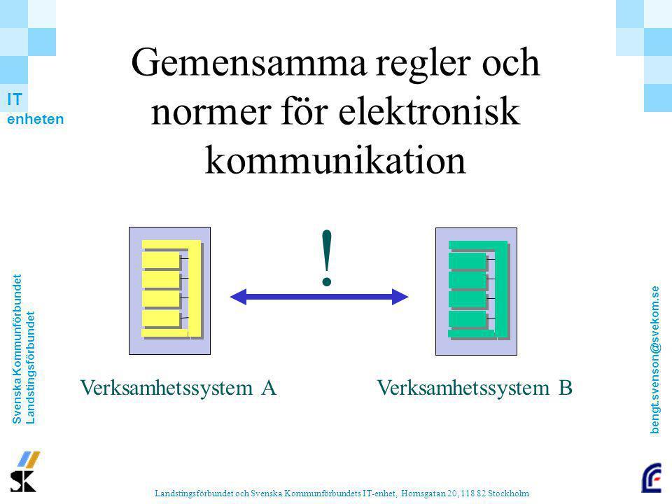 Gemensamma regler och normer för elektronisk kommunikation