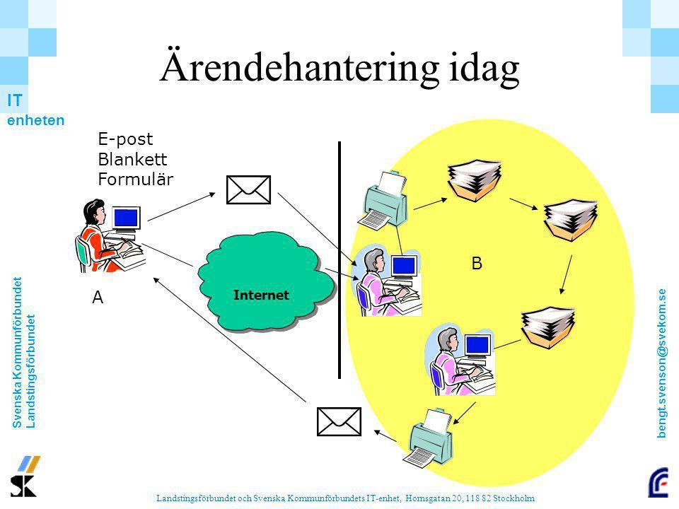 Ärendehantering idag E-post Blankett Formulär B A Internet