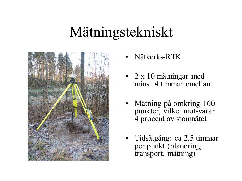Mätningstekniskt Nätverks-RTK