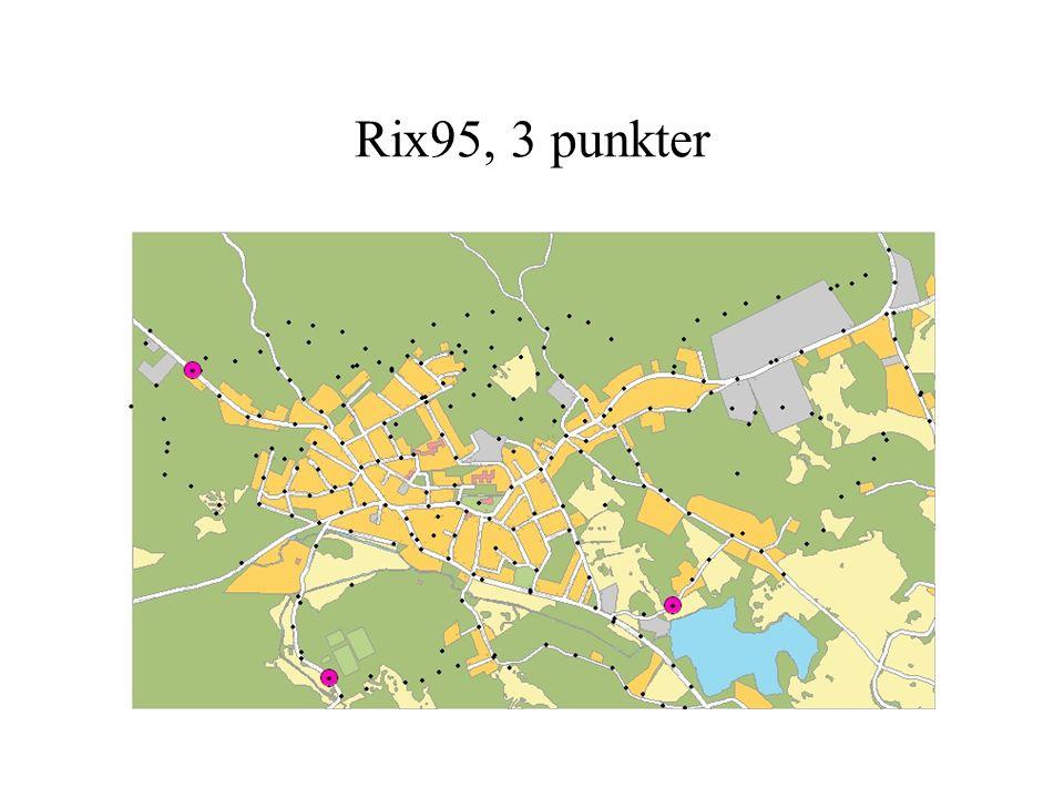 Rix95, 3 punkter