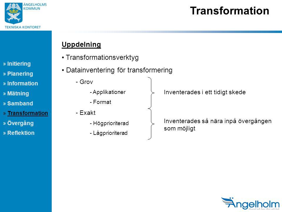 Transformation Uppdelning Transformationsverktyg