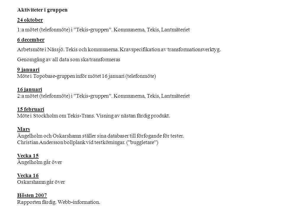 Aktiviteter i gruppen 24 oktober. 1:a mötet (telefonmöte) i Tekis-gruppen . Kommunerna, Tekis, Lantmäteriet.