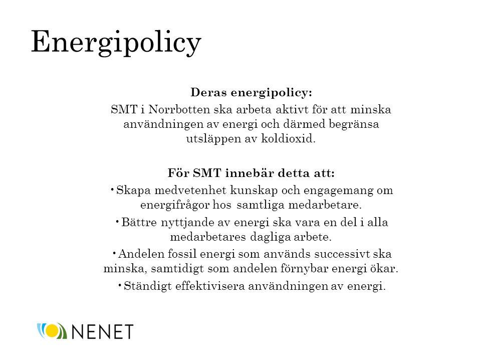 Energipolicy Deras energipolicy: