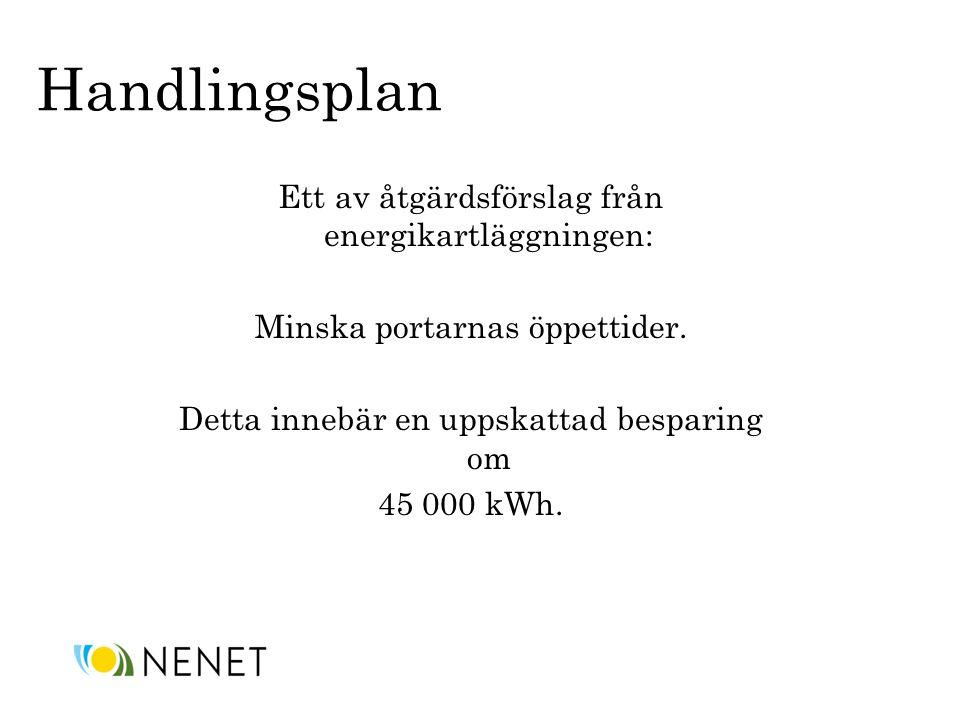 Handlingsplan Ett av åtgärdsförslag från energikartläggningen: