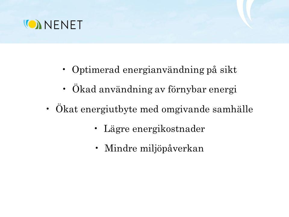 Optimerad energianvändning på sikt Ökad användning av förnybar energi