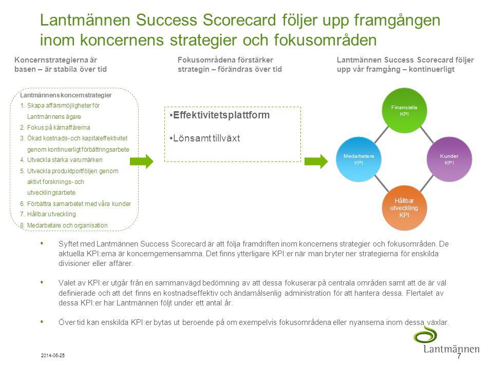 Lantmännen Success Scorecard följer upp framgången inom koncernens strategier och fokusområden