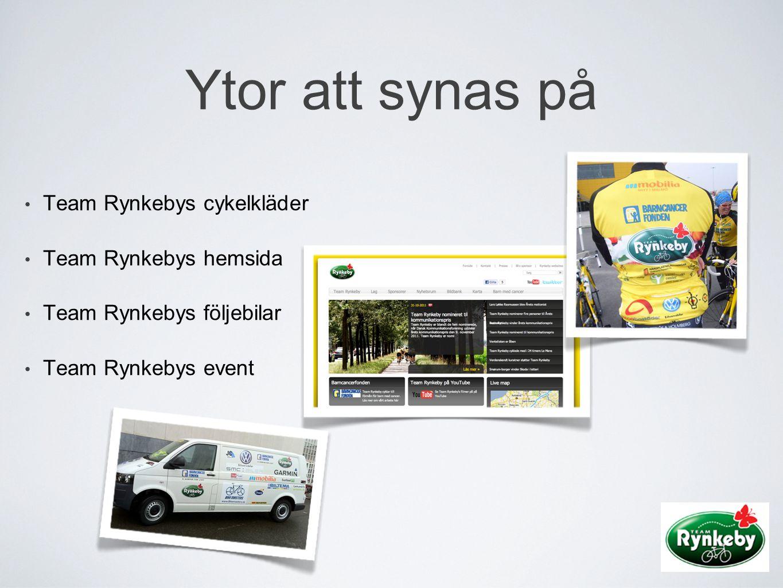 Ytor att synas på Team Rynkebys cykelkläder Team Rynkebys hemsida