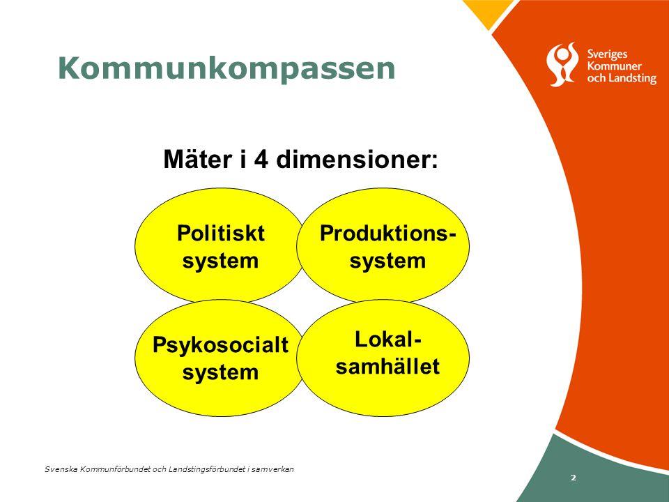 Kommunkompassen Mäter i 4 dimensioner: Politiskt system
