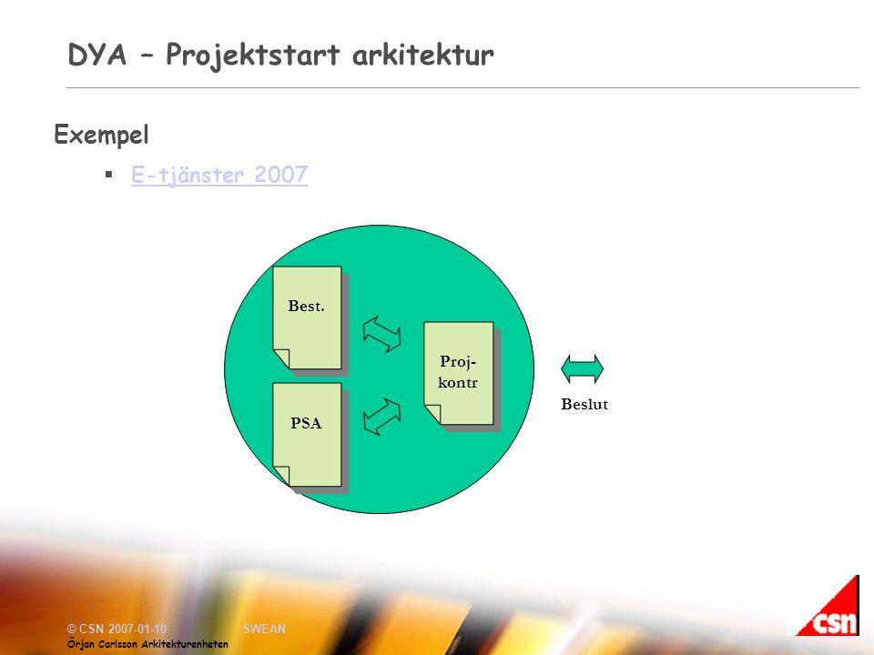 DYA – Projektstart arkitektur
