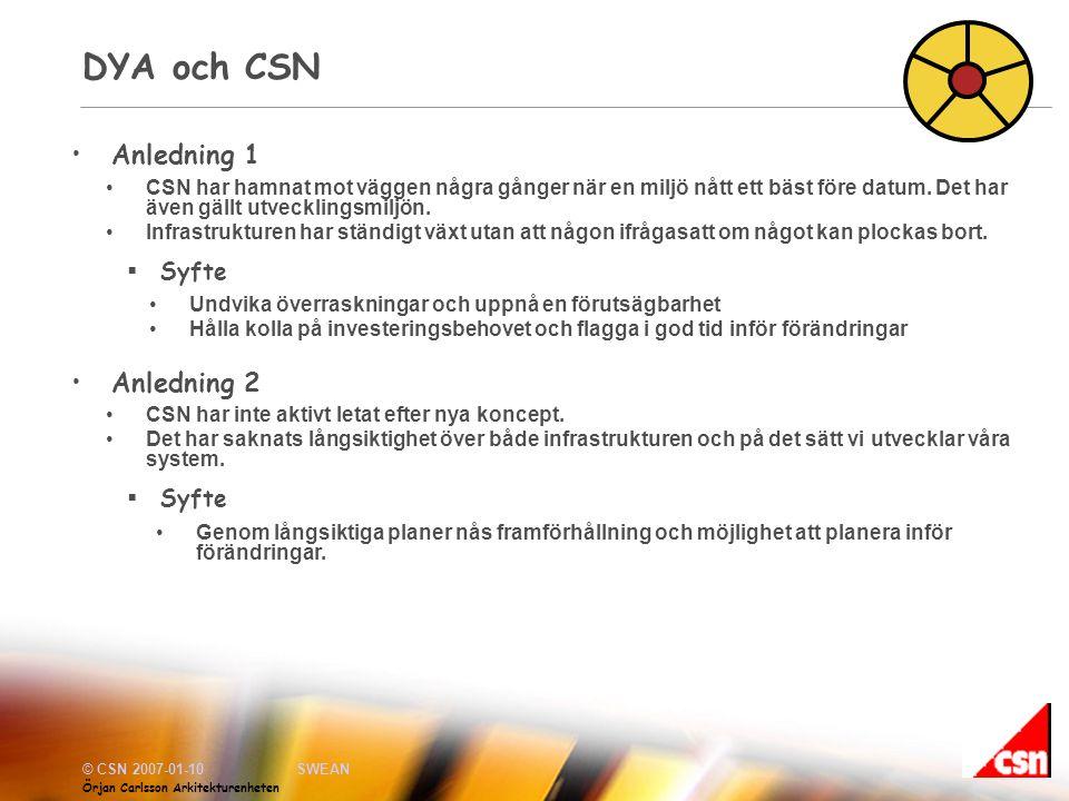 DYA och CSN Anledning 1 Anledning 2 Syfte Syfte