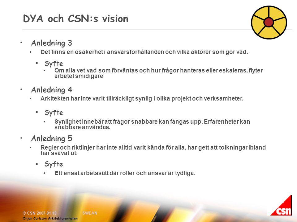 DYA och CSN:s vision Anledning 3 Anledning 4 Anledning 5 Syfte Syfte