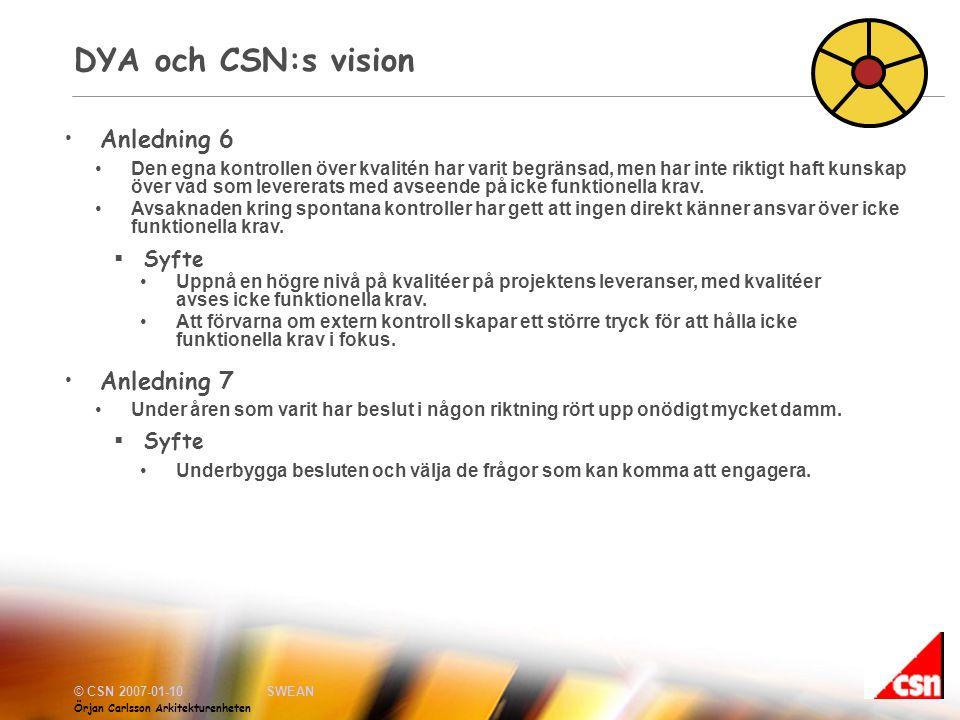 DYA och CSN:s vision Anledning 6 Anledning 7 Syfte Syfte