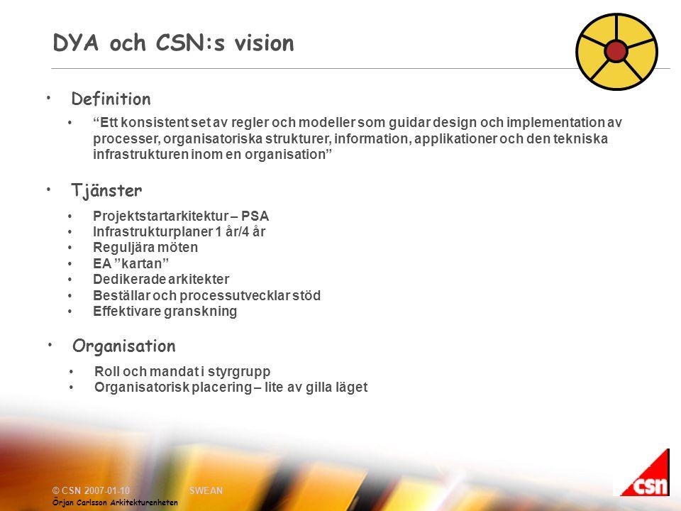 DYA och CSN:s vision Definition Tjänster Organisation