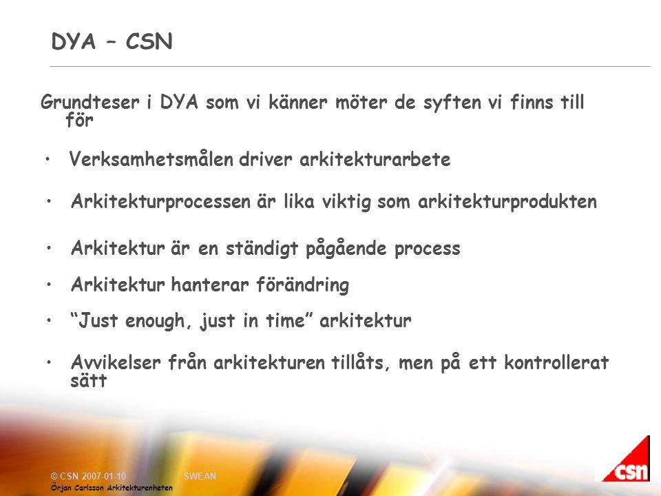 DYA – CSN Grundteser i DYA som vi känner möter de syften vi finns till för. Verksamhetsmålen driver arkitekturarbete.