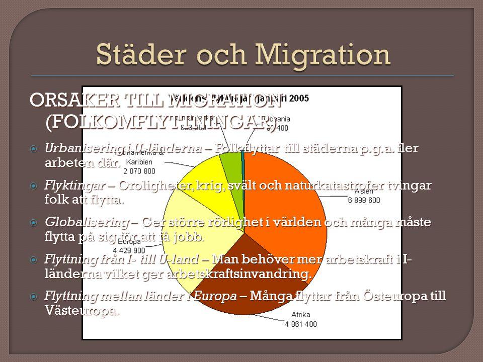 Städer och Migration ORSAKER TILL MIGRATION (FOLKOMFLYTTNINGAR)