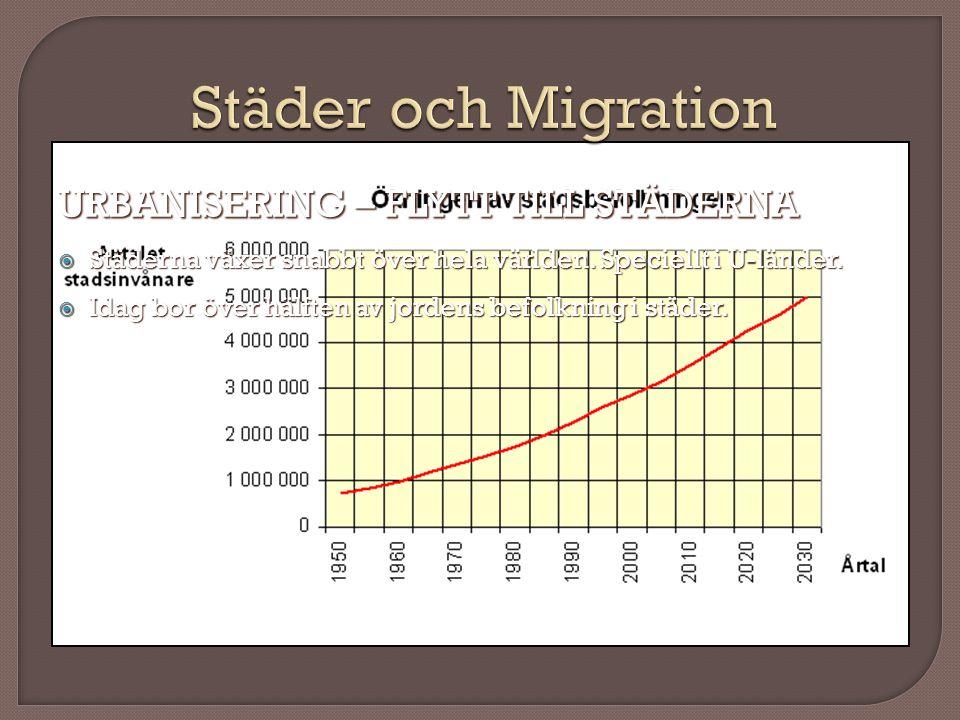 Städer och Migration URBANISERING – FLYTT TILL STÄDERNA