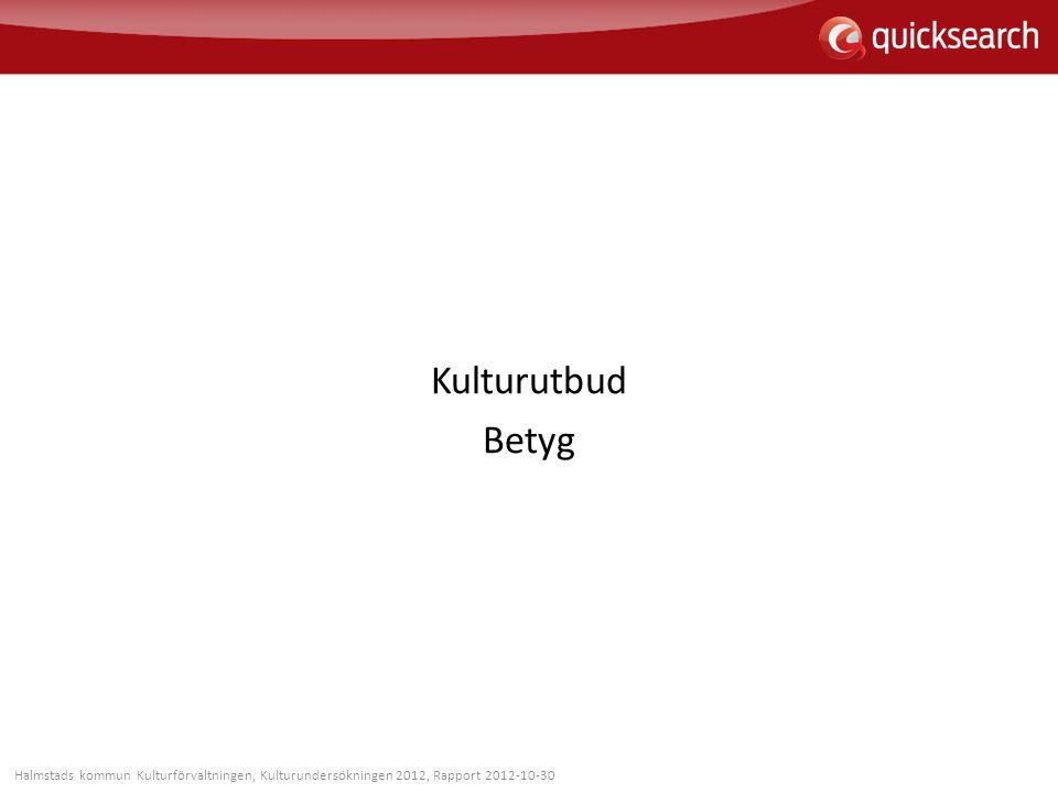 Kulturutbud Betyg Halmstads kommun Kulturförvaltningen, Kulturundersökningen 2012, Rapport 2012-10-30.