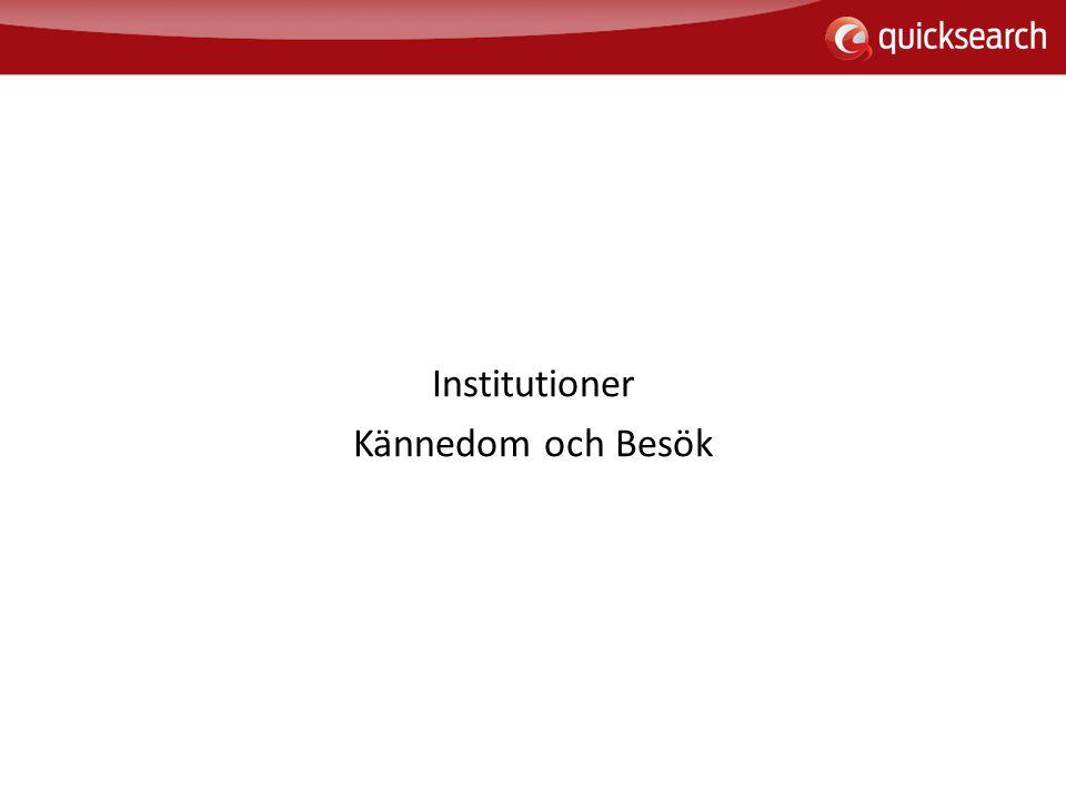 Institutioner Kännedom och Besök