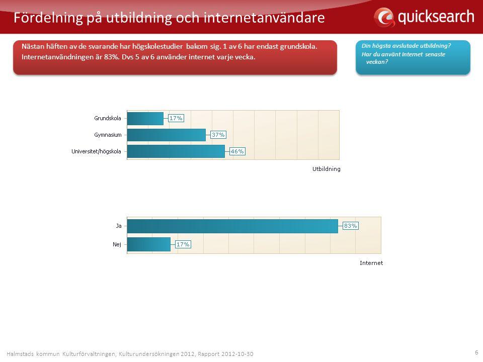 Fördelning på utbildning och internetanvändare