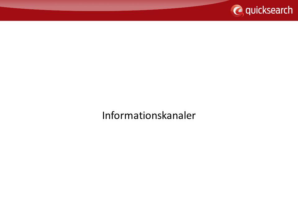 Informationskanaler 80