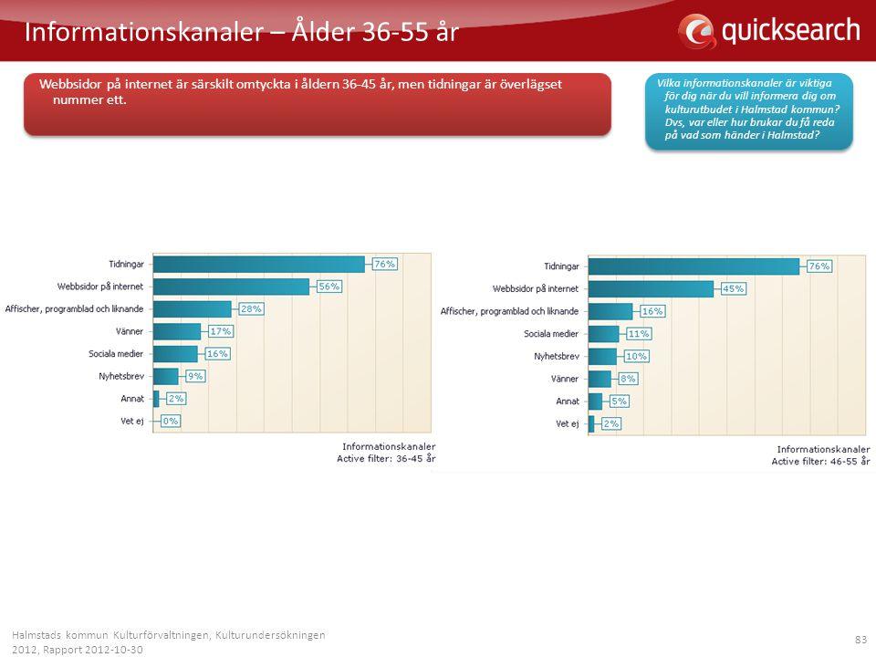Informationskanaler – Ålder 36-55 år