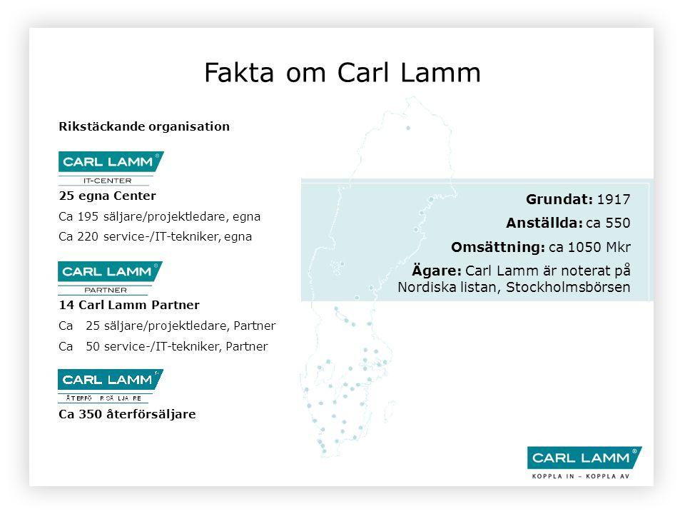 Fakta om Carl Lamm Grundat: 1917 Anställda: ca 550
